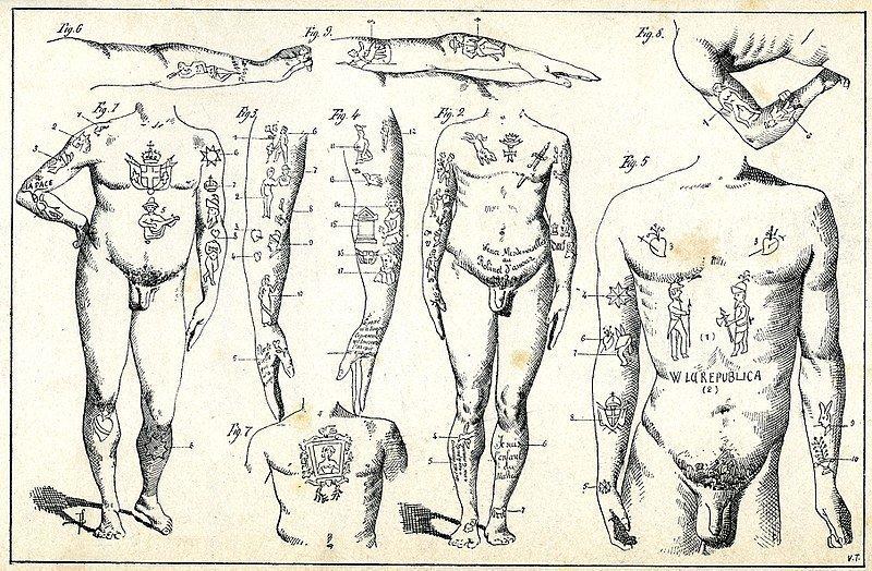 significato tatuaggi